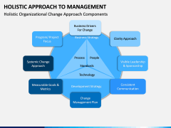 Holistic Approach to Management PPT Slide 5