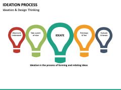 Ideation Process PPT Slide 22