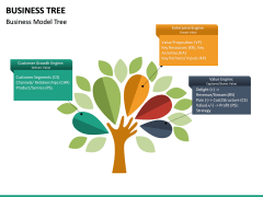 Business Tree PPT Slide 13