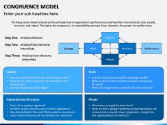 Congruence Model PPT Slide 1