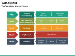 Data Science PPT Slide 26