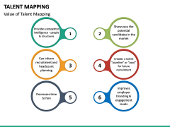 Talent Mapping PPT slide 19