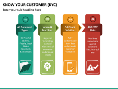 Know Your Customer (KYC) PPT Slide 24