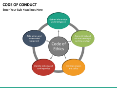 Code of Conduct PPT slide 22