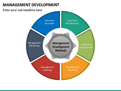 Management Development PPT slide 24