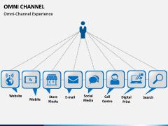 Omni Channel PPT Slide 8
