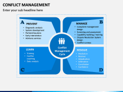Conflict Management PPT Slide 1