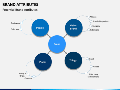 Brand Attributes PPT Slide 4