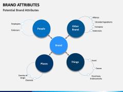 Brand Attributes PPT Slide 4