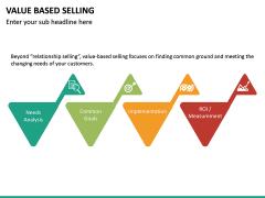 Value Based Selling PPT Slide 15