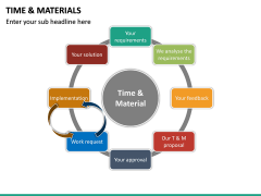Time and Materials PPT Slide 16