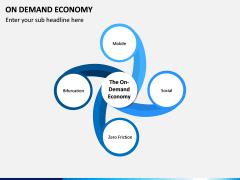 On Demand Economy PPT slide 7