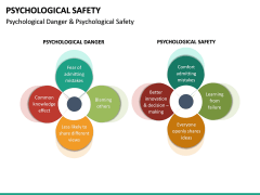 Psychological Safety PPT Slide 36