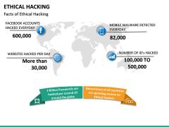 Ethical Hacking PPT Slide 17