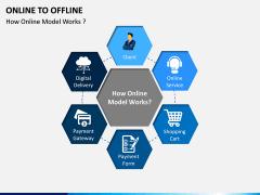 Online to Offline PPT slide 10
