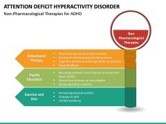 ADHD PPT Slide 30