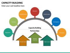 Capacity Building PPT Slide 21