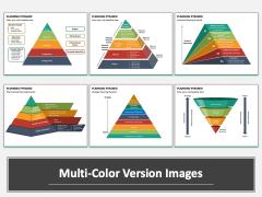 Planning Pyramid PPT MC Combined