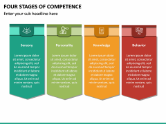Four Stages of Competence PPT Slide 22