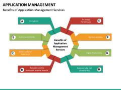 Application Management PPT Slide 18