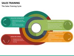Sales Training PPT Slide 21