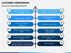 Customer Onboarding PPT Slide 2