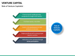 Venture Capital PPT Slide 25