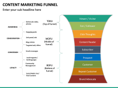 Content Marketing Funnel PPT Slide 20
