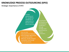 Knowledge Process Outsourcing (KPO) PPT Slide 23