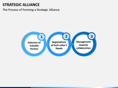 Strategic Alliance PPT Slide 11
