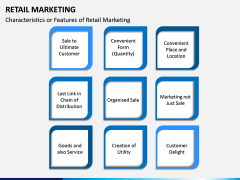 Retail Marketing PPT slide 15