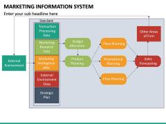 Marketing Information System PPT Slide 28