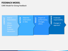Feedback Model PPT Slide 10