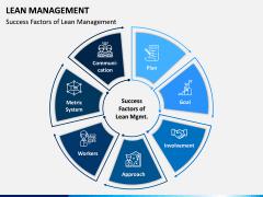 Lean Management PPT Slide 14