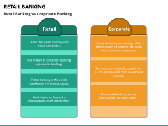 Retail Banking PPT slide 25