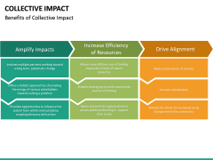 Collective Impact PPT Slide 25