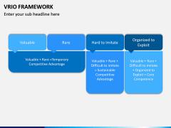 VRIO Framework PPT Slide 7