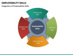 Employability Skills PPT Slide 16