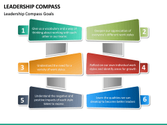 Leadership Compass PPT Slide 10