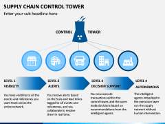 Supply Chain Control Tower PPT Slide 12