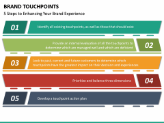 Brand Touchpoints PPT Slide 16