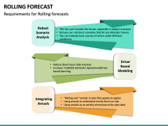 Rolling Forecast PPT Slide 17
