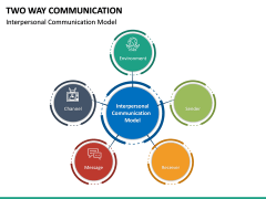 Two Way Communication PPT Slide 20