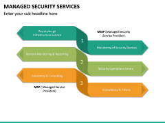 Managed Security Services PPT Slide 24