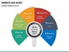 Website SEO Audit PPT Slide 25
