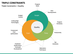 Triple Constraints PPT Slide 18