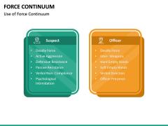 Force Continuum PPT Slide 22