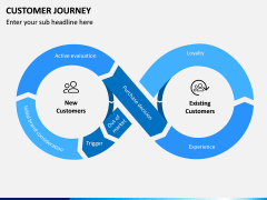 Customer Journey PPT Slide 24