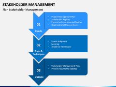 Stakeholder Management PPT Slide 14