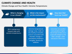 Climate Change and Health PPT Slide 2